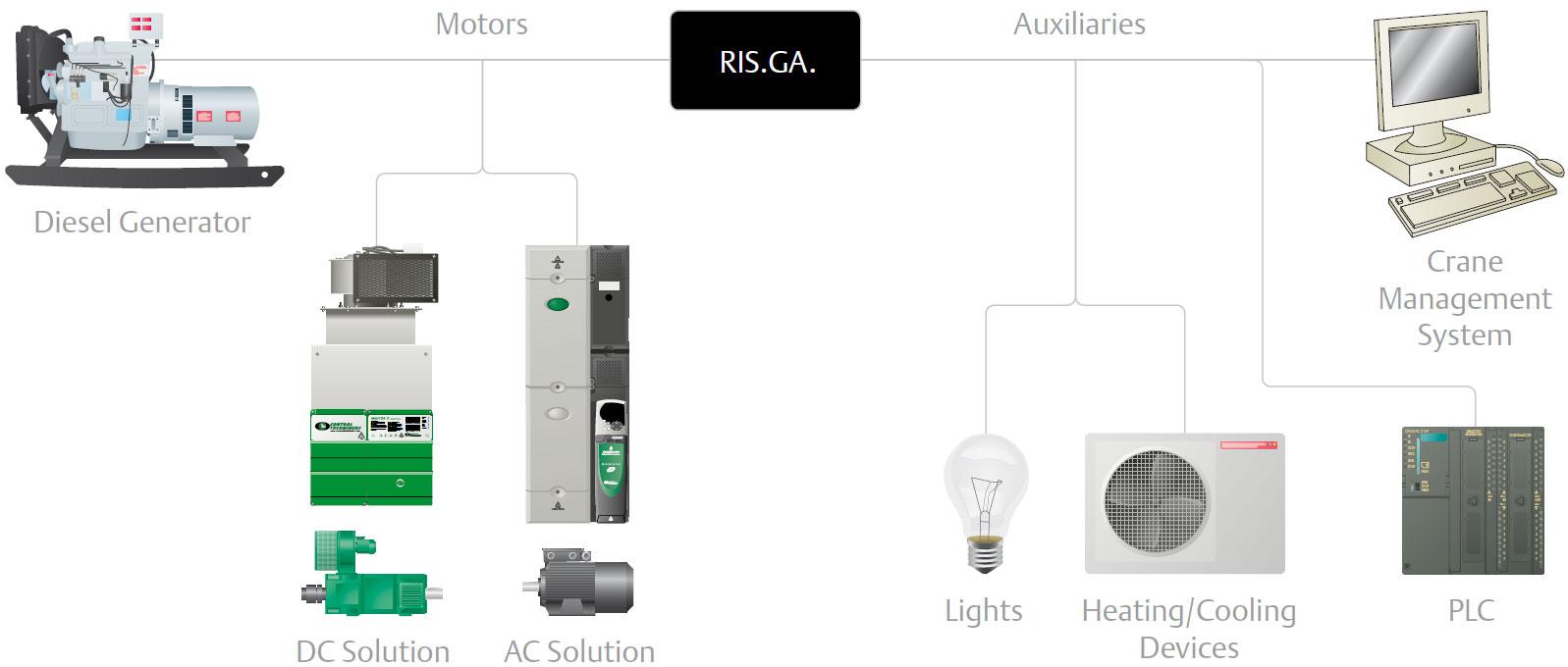 risga_fuel_saving_system_lrg